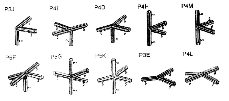 Peak Roof Fittings