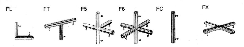 Flat Roof Fittings